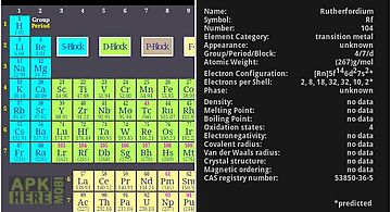Periodic table of elements app for android free download choice periodic table of elements for android free download at apk here table of elements flavorsomefo choice urtaz Image collections