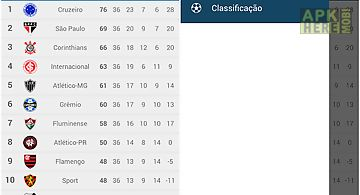 Brazilian league 2014