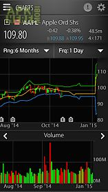 Best iq binary option ctomer reviews usages