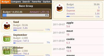 Smartmoney - budget