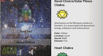 Chakra personality test