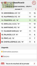 federació catalana futbol fcf