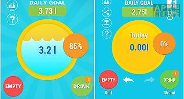 Aqualert:water tracker intake
