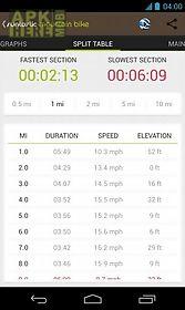 runtastic mountain bike pro ultimate