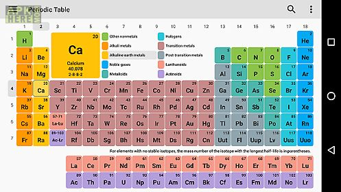 Periodic table for android free download at apk here store apkhere periodic table periodic table periodic table periodic table periodic table app for android description best urtaz Images