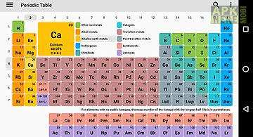 Isotope periodic table for android free download at apk here store periodic table urtaz Images