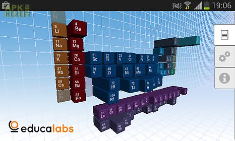 Periodic table educalabs for android free download at apk here periodic table educalabs urtaz Choice Image
