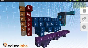 Periodic table educalabs