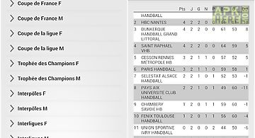 Handball - hand score