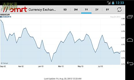 Currency exchange rates for Android free download at Apk Here store
