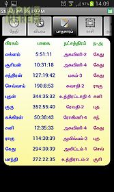 Armoured Vehicles Latin America ⁓ These Tamil Astrology
