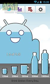 carbodroid – drinking water