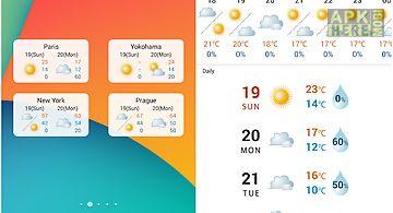 World weather widget