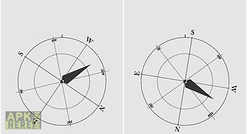 Qibla direction using gps