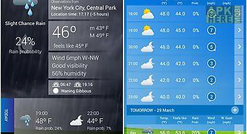 Usa weather forecast and radar