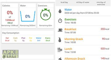 Calories counter- technutri