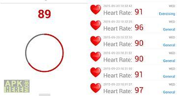 Unique heart rate monitor