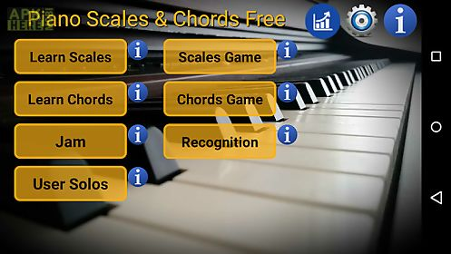 Piano scales & chords free for Android free download at Apk Here ...