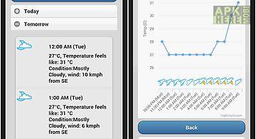 Bangladesh weather app