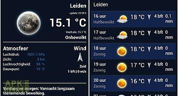 Weather - plus