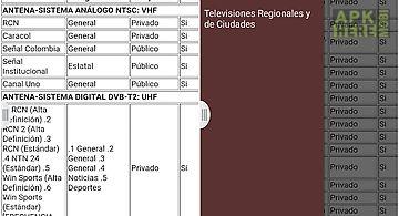 Televisiones de colombia