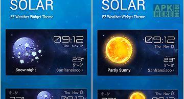 Pretty widget weather tomorrow