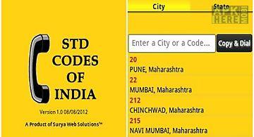 Std codes of india