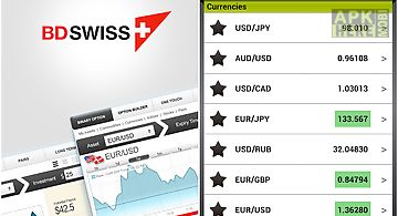 Bdswiss - the trading app.