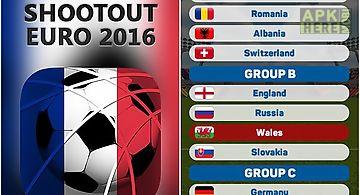 Penalty shootout euro 2016