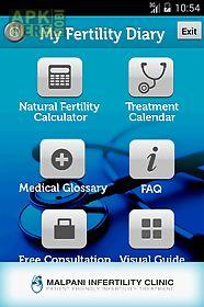 my fertility diary - ivf rx