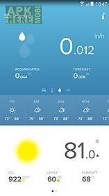 netatmo weather