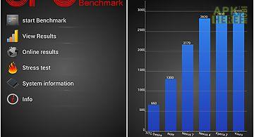 Cpu prime benchmark