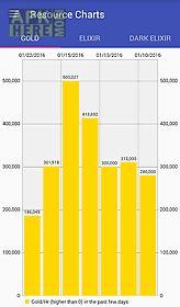 clashbot online statistics