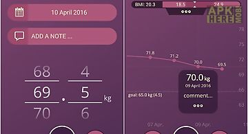 Weight loss tracker bmi