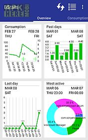 battery statistics graph
