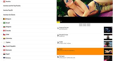 Music charts deluxe
