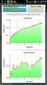 growth chart trial