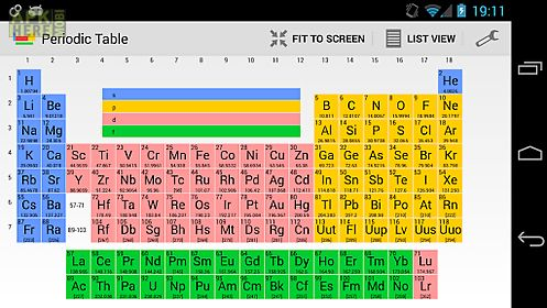 Periodic table of elements for android free download at apk here periodic table of elements periodic table of elements urtaz Images