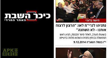 Kikar.co.il - charedi news