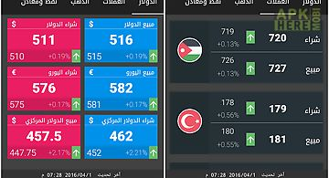 Syrian exchange prices