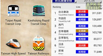 Taiwan tracks passengers rank