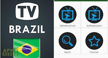 Tv channels brazil
