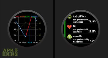 Battery mix for android wear