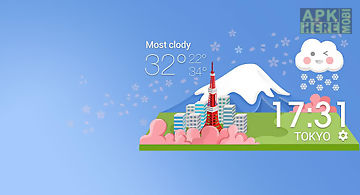Japanese style weather today