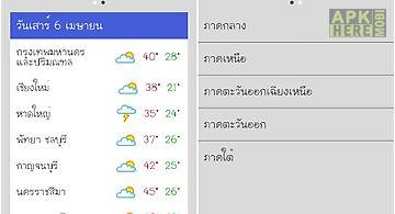 Thai weather indicator