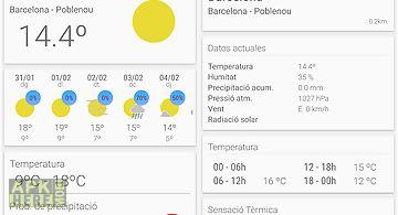 Catalunya meteo