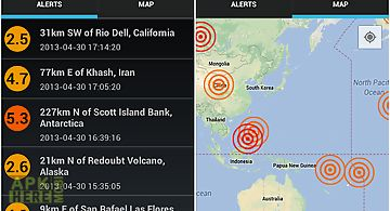 Earthquake alerts tracker