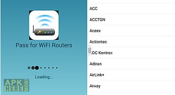 Passwords for wifi router