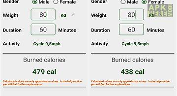 Burned calories calculator