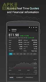 Real Time Stock Quotes Awesome Stocks  Realtime Stock Quotes For Android Free Download At Apk